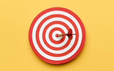 Outsourced Marketing drives ROI.